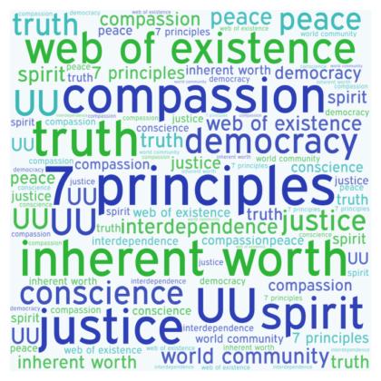 Our Seven Principles